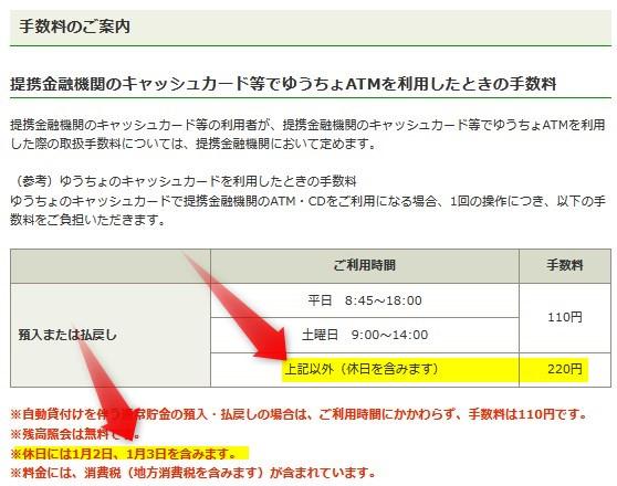 ゆうちょ銀行ATMの手数料