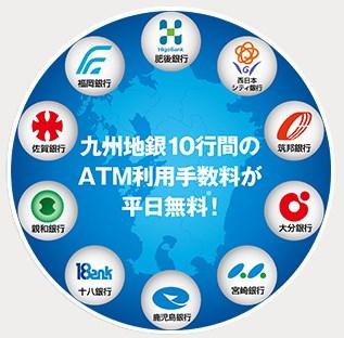 九州ATMネットワーク銀行